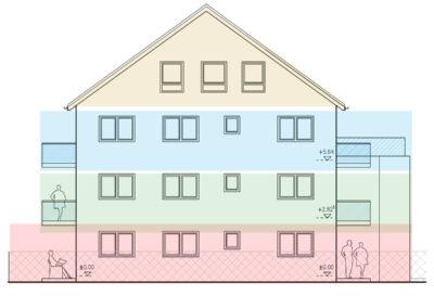 Wohnimmobilie - Augsburg-Haunstetten - Senefelder Str. 1 und 1a - Ansicht Osten